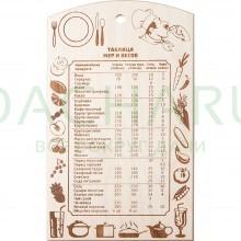 Доска разделочная деревянная «Таблица мер и весов» 30*18,5 см