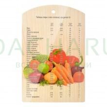Доска разделочная деревянная «Урожай» 29*18,5 см